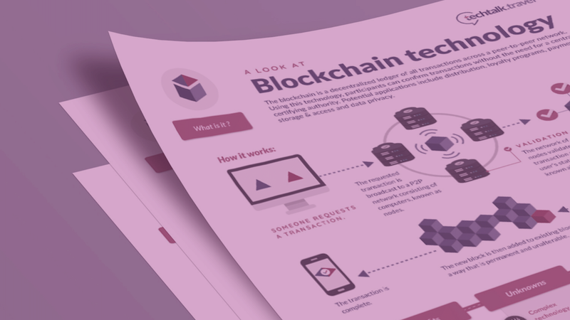 Infographic | A look at Blockchain Technology