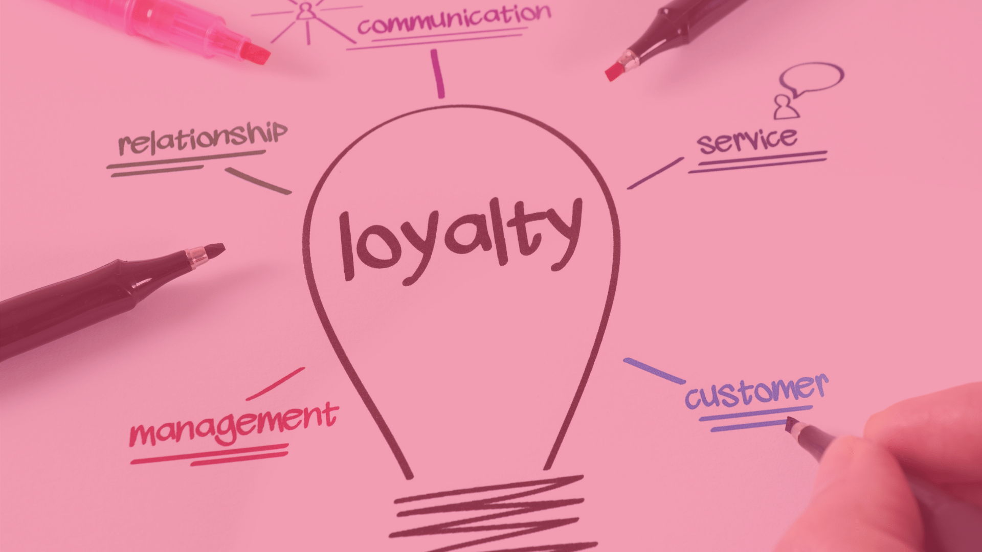 Podcast l Future-proof Hotel Guest Loyalty Programs