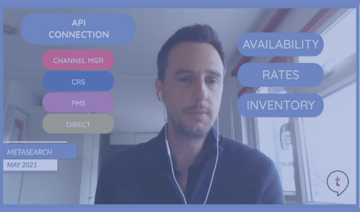 Video l Metasearch for Hotels
