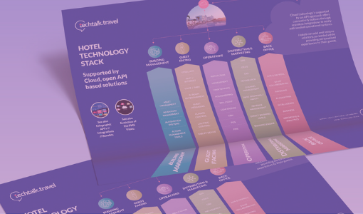Infographic l The Hotel Technology Stack